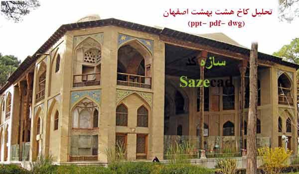 تحلیل کامل کاخ هشت بهشت اصفهان